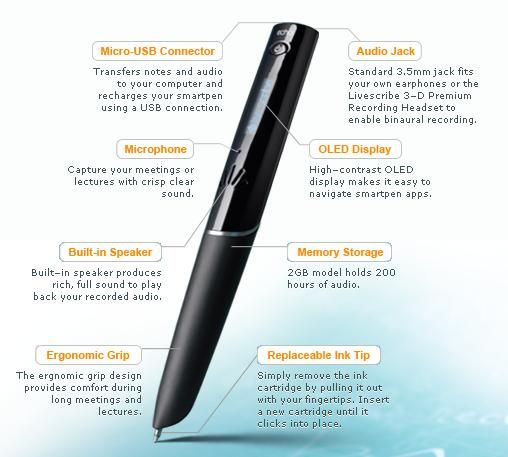 DRIVER FOR LIVESCRIBE
