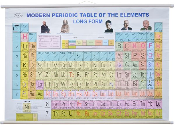 Souq modern periodic table of the elements chart uae modern periodic table of the elements chart urtaz Image collections