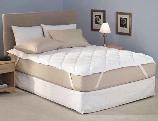 Ibed Home Mattress Protector - Twin Size, 120X200cm | Souq - UAE
